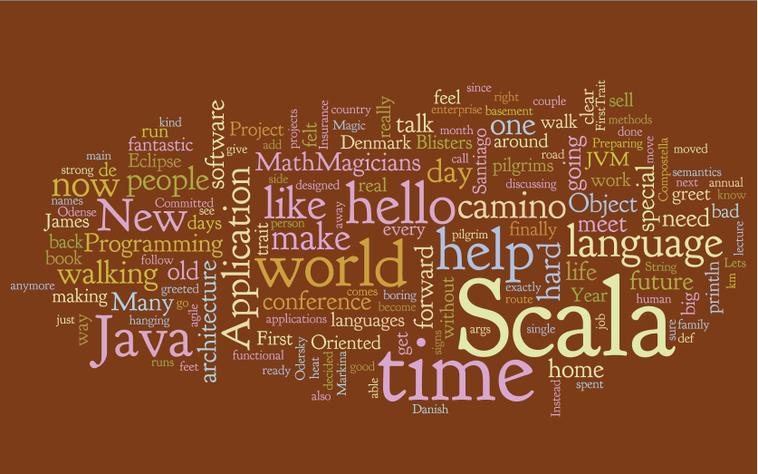 Wordcloud generated by wordle for this blog.